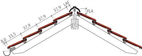 Großfalzziegel Doppelmulde D10 Beispiel Firstausbildung