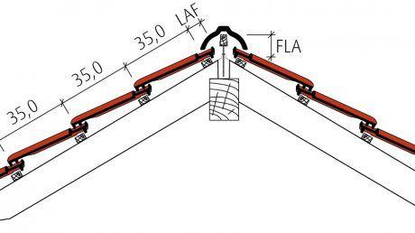 Doppelmulden Falzziegel Z2 Beispiel Firstausbildung