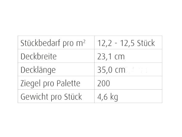 Technische Details für den Solardachziegel Autarq Walther Stylist